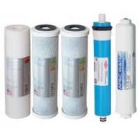 RO Wala provides Complete RO & Water Purifier Care