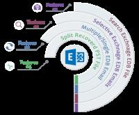Exchange EDB Recovery