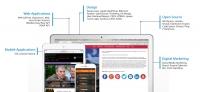 Web Design & Development Services - Esatech System
