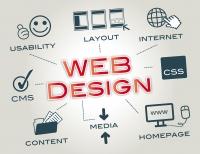 Digital Marketing Web Development Mobile App Devel