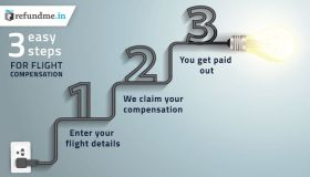 Get flight compensation up to 20,000