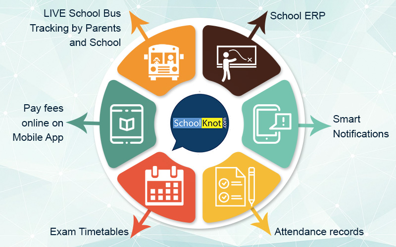 School Management Software | School ERP Software