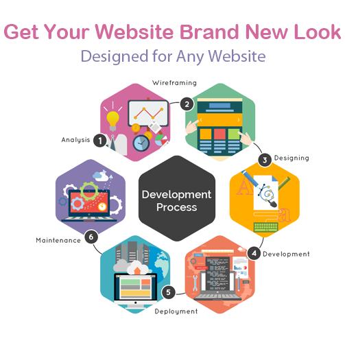 Digital Marketing Seo Agency