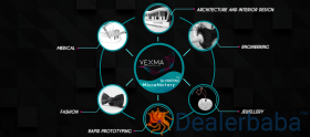 Vexma technologies pvt ltd.