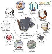 Property Management and Rental in Bangalore – SANGAU