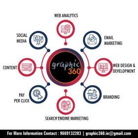 Graphic360