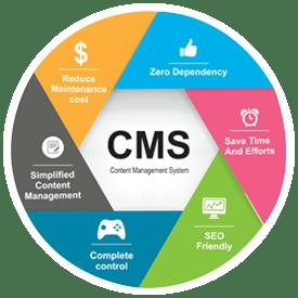 Jayam Web Solutions