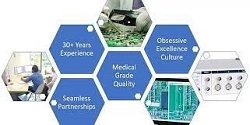 Circuitwise Electronics Manufacturing