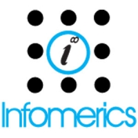 Infomerics Valuation and Rating Pvt.Ltd.
