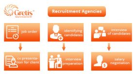 Employment Agencies Near Me