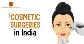 Profile Cosmetic Surgery