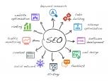 SEO Services , SEO Company ,SEO Consultant