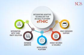 eTHIC – Risk Based Audit & Compliance Application