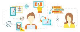 Enterprise Application Products