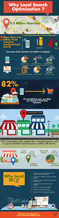 Local Search Optimization Services (Info-graphics)