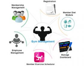 StarLink : Biometric GYM Management System