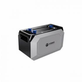 Best Portable syngas gas analyzer