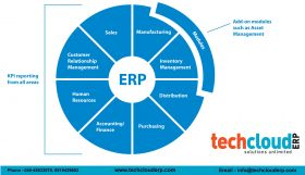 Cloud Based ERP Software in India