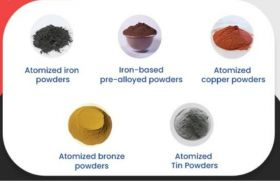 Atomized Metal Powders worldclass production plant