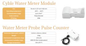 Smart Water Metering Solution