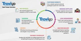Travel agency suppliers software