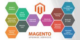 Magento Ecommerce Theme Design & Development