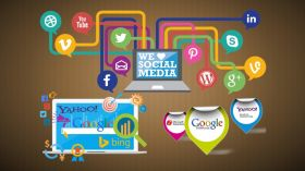 Social Media Optimization (SMO) Services in India