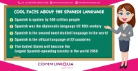 Spanish Language Training