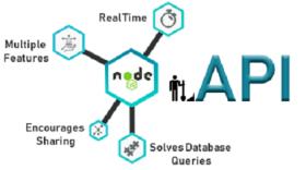 NODE JS API DEVELOPMENT