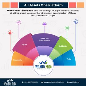 Mutual Fund Software in India
