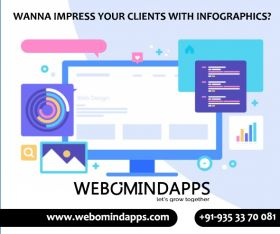 Graphic Design Company in Bangalore - Webomindapps