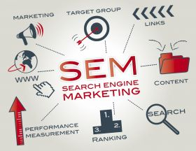 Search Engine Marketing | Endurance Softwares