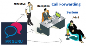 cloud telephony india