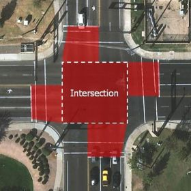 Red Light violation detection system(RLVD)