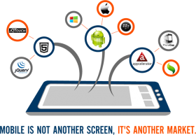 Mobile Applicatio Development Services