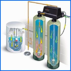 Water Softener | Indian Trade Bird