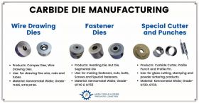 Carbide Die Manufacturer