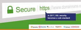ssl certificate providers in india