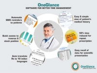 OneGlance EMR Software