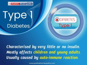 Diabetes Treatment in Homeopathy