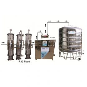 Mineral Water Plant Manufacturer | ITB