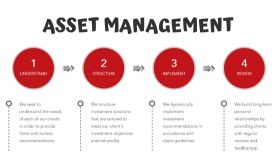 Asset Management Services - Investment Solutions