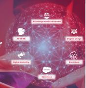 web & mobile application developmetn