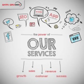 Digital Marketing Services- SEO/SMO/PPC